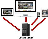 Backup Services